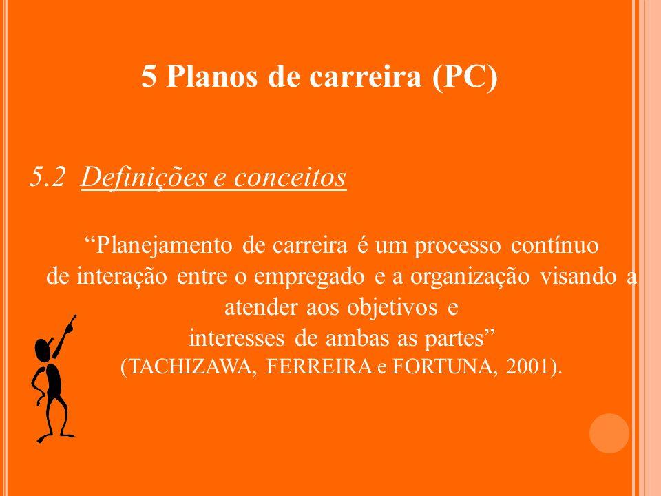 5 Planos de carreira (PC) 5.2 Definições e conceitos Planejamento de carreira é um processo contínuo de interação entre o empregado e a organização vi