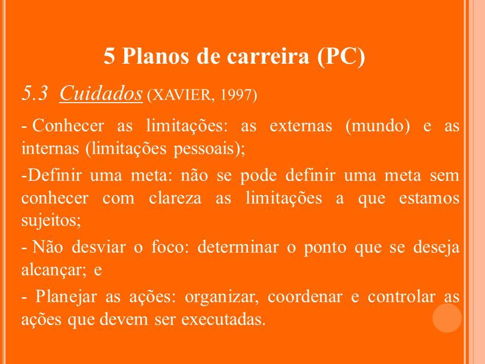 5 Planos de carreira (PC) 5.3 Cuidados (XAVIER, 1997) - Conhecer as limitações: as externas (mundo) e as internas (limitações pessoais); -Definir uma