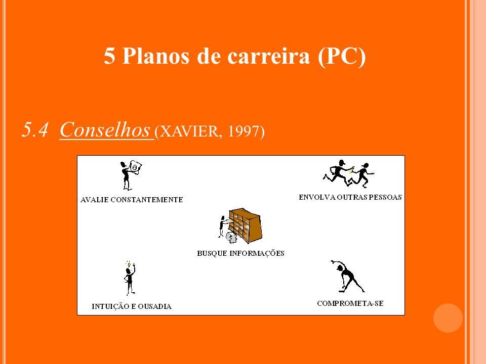 5 Planos de carreira (PC) 5.4 Conselhos (XAVIER, 1997)