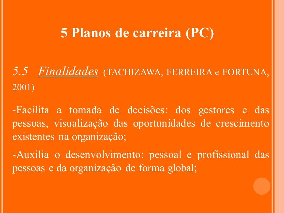 5 Planos de carreira (PC) 5.5 Finalidades (TACHIZAWA, FERREIRA e FORTUNA, 2001) -Facilita a tomada de decisões: dos gestores e das pessoas, visualizaç
