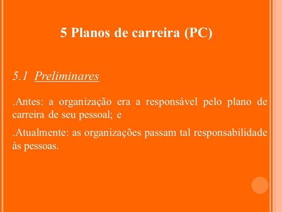 5 Planos de carreira (PC) 5.1 Preliminares.Antes: a organização era a responsável pelo plano de carreira de seu pessoal; e.Atualmente: as organizações