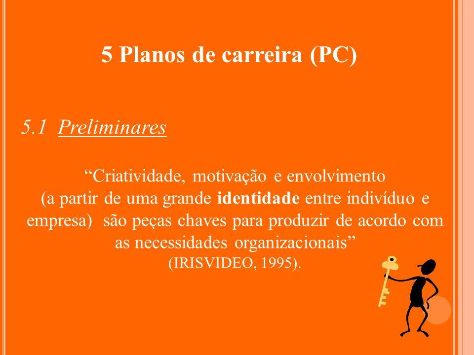 5 Planos de carreira (PC) 5.1 Preliminares Criatividade, motivação e envolvimento (a partir de uma grande identidade entre indivíduo e empresa) são pe