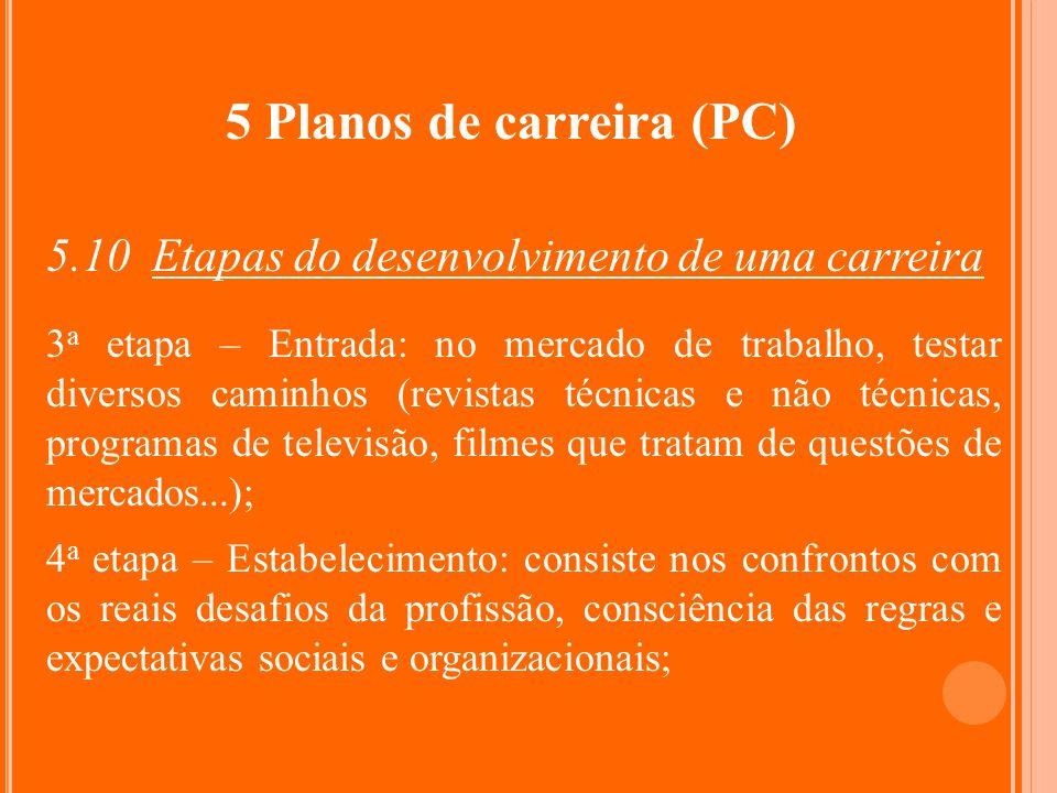 5 Planos de carreira (PC) 5.10 Etapas do desenvolvimento de uma carreira 3 a etapa – Entrada: no mercado de trabalho, testar diversos caminhos (revist