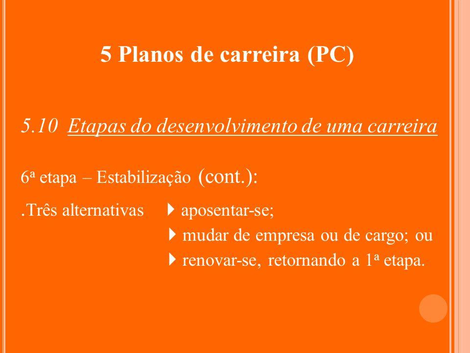 5 Planos de carreira (PC) 5.10 Etapas do desenvolvimento de uma carreira 6 a etapa – Estabilização (cont.):. Três alternativas aposentar-se; mudar de