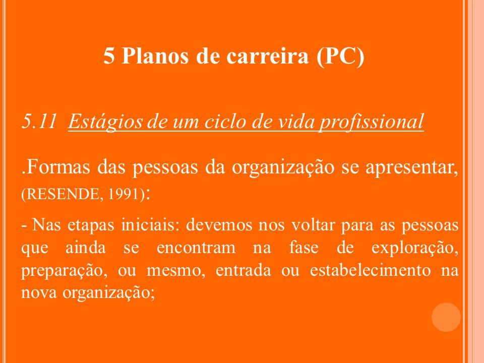 5 Planos de carreira (PC) 5.11 Estágios de um ciclo de vida profissional.Formas das pessoas da organização se apresentar, (RESENDE, 1991) : - Nas etap