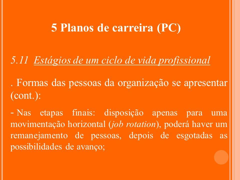 5 Planos de carreira (PC) 5.11 Estágios de um ciclo de vida profissional. Formas das pessoas da organização se apresentar (cont.): - Nas etapas finais