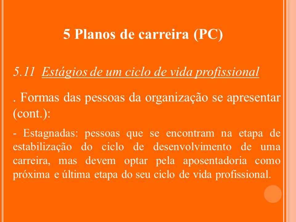 5 Planos de carreira (PC) 5.11 Estágios de um ciclo de vida profissional. Formas das pessoas da organização se apresentar (cont.): - Estagnadas: pesso