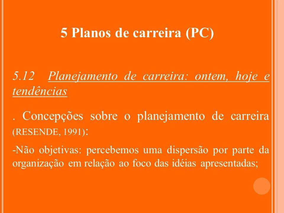 5 Planos de carreira (PC) 5.12 Planejamento de carreira: ontem, hoje e tendências. Concepções sobre o planejamento de carreira (RESENDE, 1991) : -Não