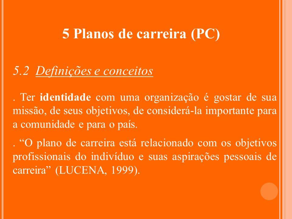 5 Planos de carreira (PC) 5.2 Definições e conceitos. Ter identidade com uma organização é gostar de sua missão, de seus objetivos, de considerá-la im