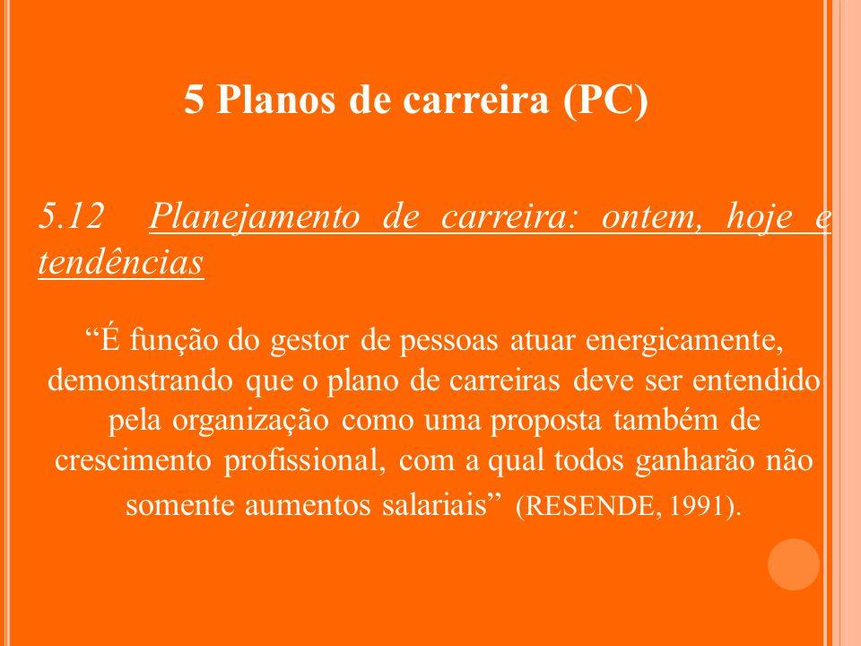 5 Planos de carreira (PC) 5.12 Planejamento de carreira: ontem, hoje e tendências É função do gestor de pessoas atuar energicamente, demonstrando que