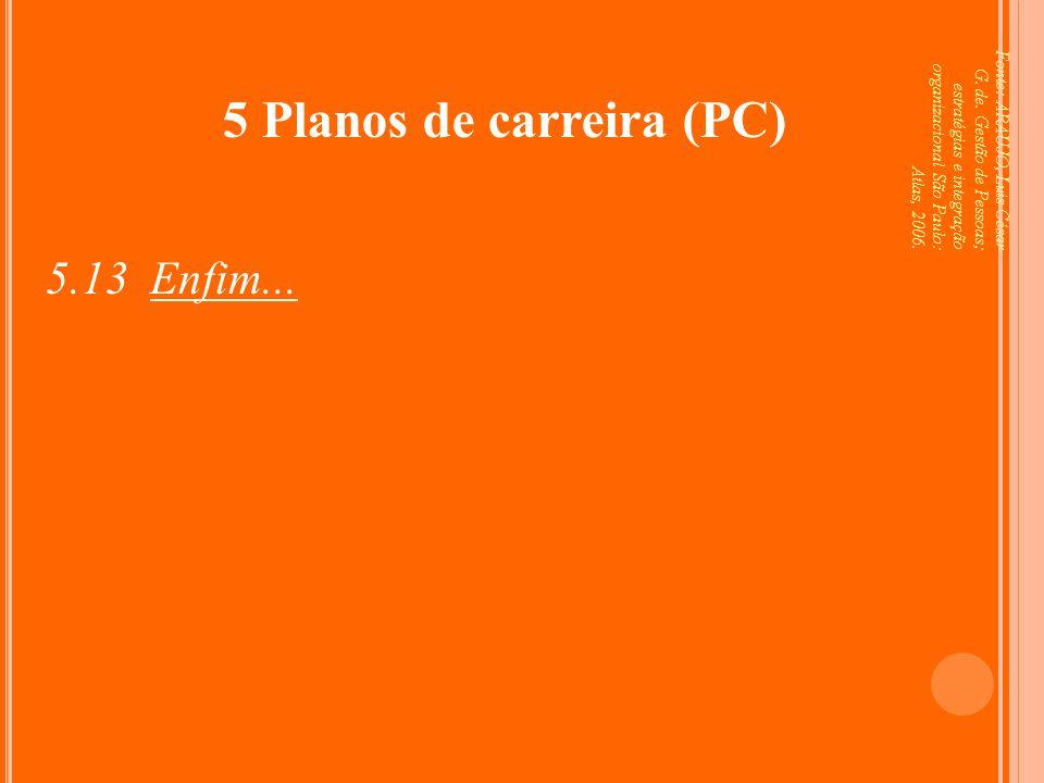Fonte: ARAUJO, Luis César G. de. Gestão de Pessoas; estratégias e integração organizacional São Paulo: Atlas, 2006. 5 Planos de carreira (PC) 5.13 Enf