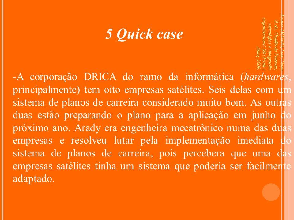 Fonte: ARAUJO, Luis César G. de. Gestão de Pessoas; estratégias e integração organizacional São Paulo: Atlas, 2006. 5 Quick case -A corporação DRICA d