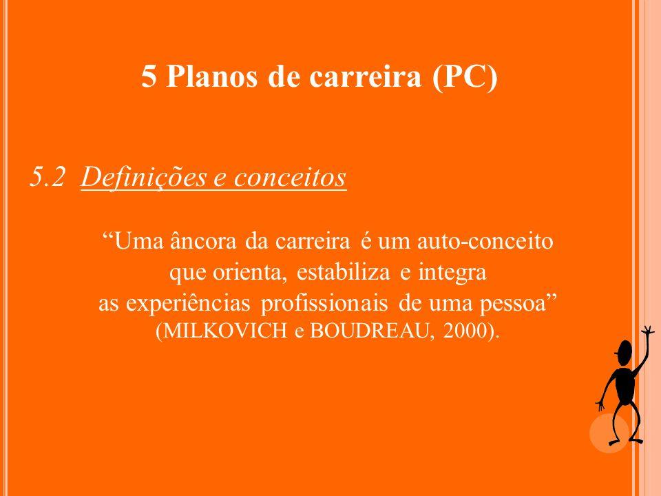 5 Planos de carreira (PC) 5.2 Definições e conceitos Uma âncora da carreira é um auto-conceito que orienta, estabiliza e integra as experiências profi