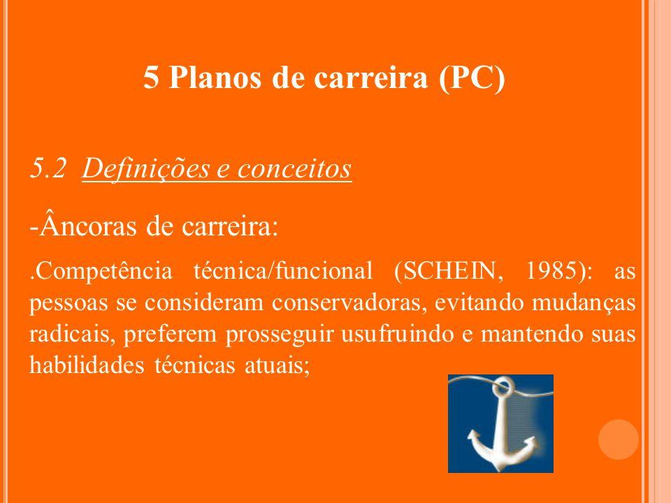 5 Planos de carreira (PC) 5.2 Definições e conceitos -Âncoras de carreira:.Competência técnica/funcional (SCHEIN, 1985): as pessoas se consideram cons