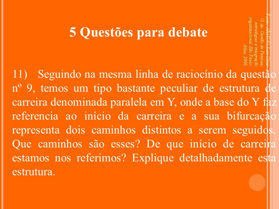 Fonte: ARAUJO, Luis César G. de. Gestão de Pessoas; estratégias e integração organizacional São Paulo: Atlas, 2006. 5 Questões para debate 11) Seguind