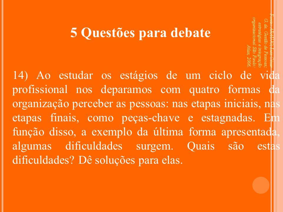 Fonte: ARAUJO, Luis César G. de. Gestão de Pessoas; estratégias e integração organizacional São Paulo: Atlas, 2006. 5 Questões para debate 14) Ao estu