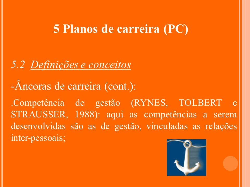 5 Planos de carreira (PC) 5.2 Definições e conceitos -Âncoras de carreira (cont.):.Competência de gestão (RYNES, TOLBERT e STRAUSSER, 1988): aqui as c