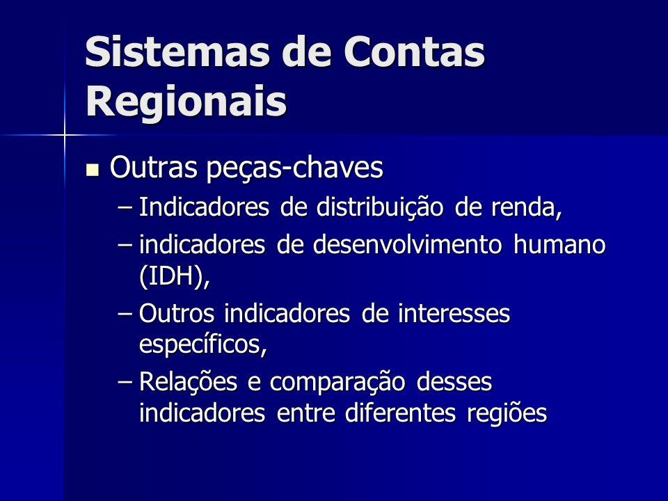Sistemas de Contas Regionais Outras peças-chaves Outras peças-chaves –Indicadores de distribuição de renda, –indicadores de desenvolvimento humano (ID
