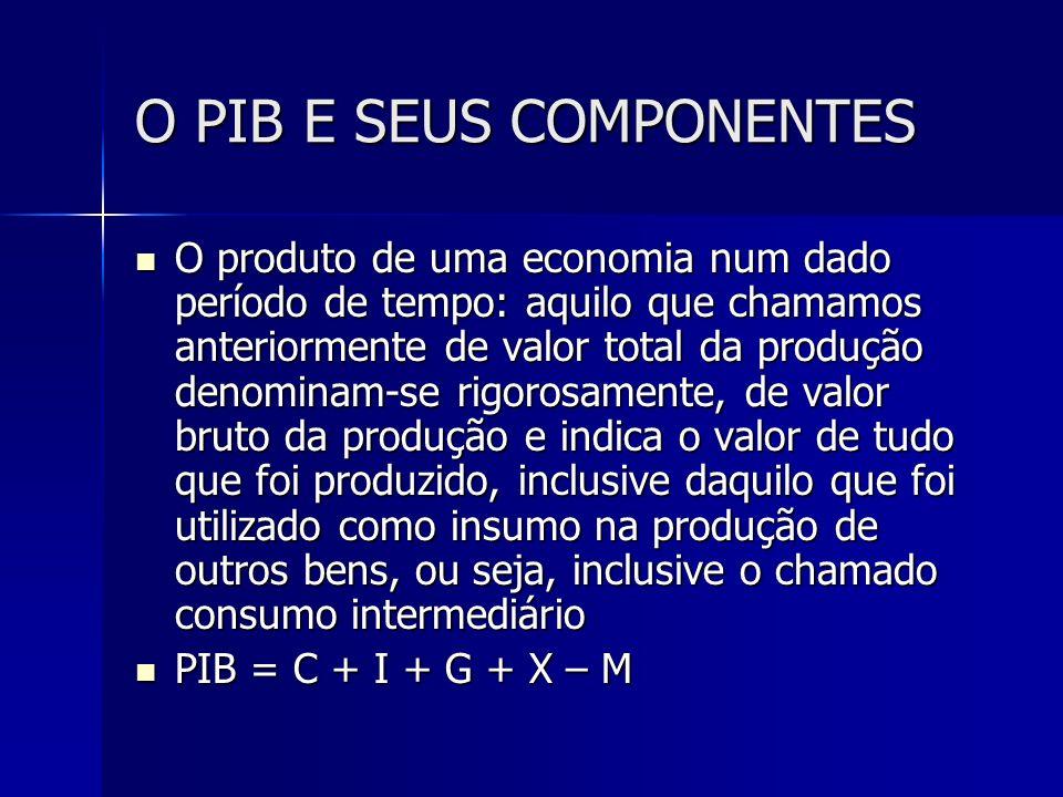 O PIB E SEUS COMPONENTES O produto de uma economia num dado período de tempo: aquilo que chamamos anteriormente de valor total da produção denominam-s