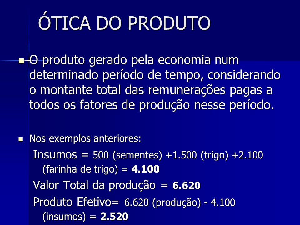 ÓTICA DO PRODUTO O produto gerado pela economia num determinado período de tempo, considerando o montante total das remunerações pagas a todos os fato