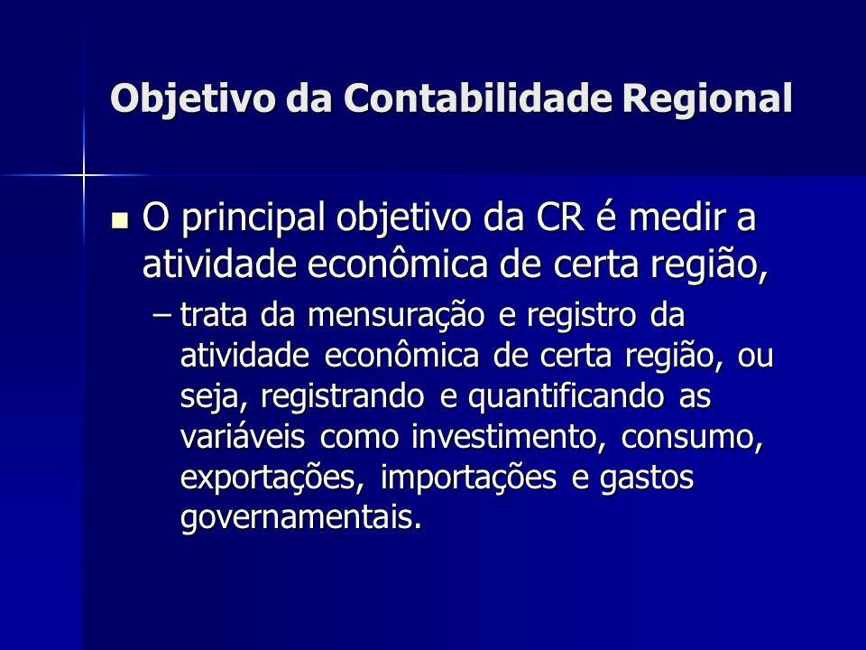 Objetivo da Contabilidade Regional O principal objetivo da CR é medir a atividade econômica de certa região, O principal objetivo da CR é medir a ativ