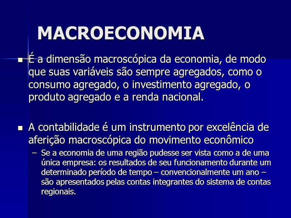 MACROECONOMIA É a dimensão macroscópica da economia, de modo que suas variáveis são sempre agregados, como o consumo agregado, o investimento agregado