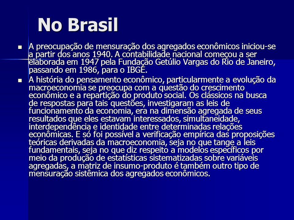 No Brasil A preocupação de mensuração dos agregados econômicos iniciou-se a partir dos anos 1940. A contabilidade nacional começou a ser elaborada em