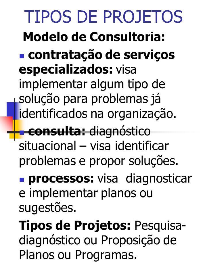 TIPOS DE PROJETOS Modelo de Consultoria: contratação de serviços especializados: visa implementar algum tipo de solução para problemas já identificado