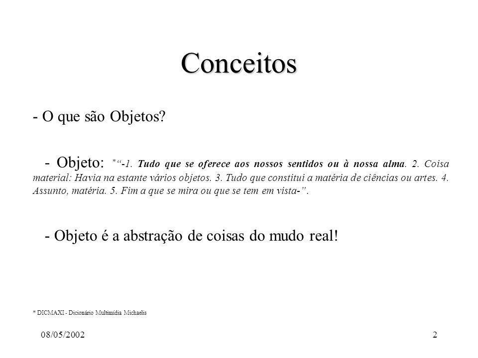 08/05/20022 Conceitos - O que são Objetos. - Objeto: * -1.