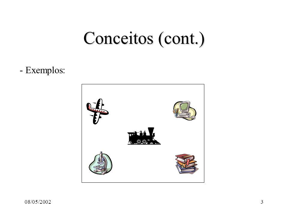 08/05/20023 Conceitos (cont.) - Exemplos: