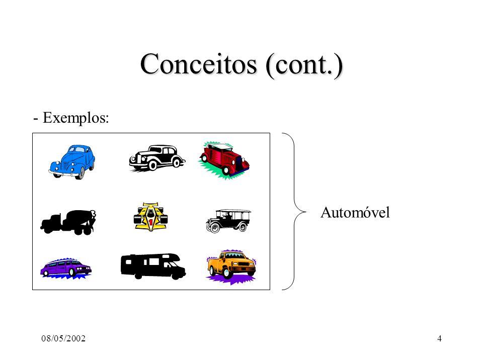 08/05/20025 Conceitos (cont.) - Objetos possuem 4 características: - Identidade: 2 objetos são distintos mesmo que todos os valores de seus atributos sejam iguais.