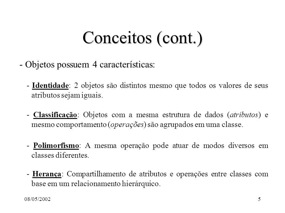 08/05/20026 Conceitos (cont.) - * A abordagem baseada em objetos preocupa-se primeiro em identificar os objetos contidos no domínio da aplicação e depois em estabelecer os procedimentos relativos a eles.