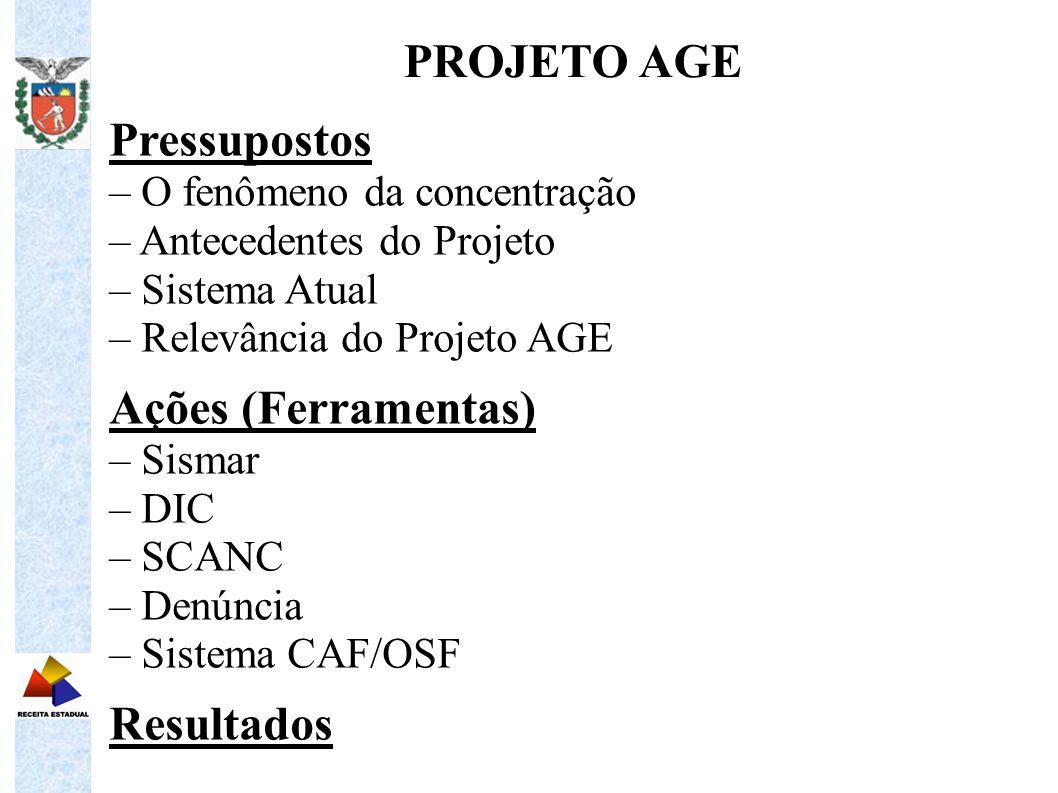 Pressupostos – O fenômeno da concentração – Antecedentes do Projeto – Sistema Atual – Relevância do Projeto AGE Ações (Ferramentas) – Sismar – DIC – S