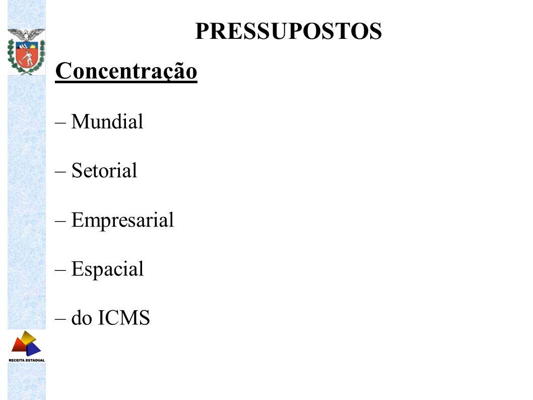 Concentração – Mundial – Setorial – Empresarial – Espacial – do ICMS PRESSUPOSTOS