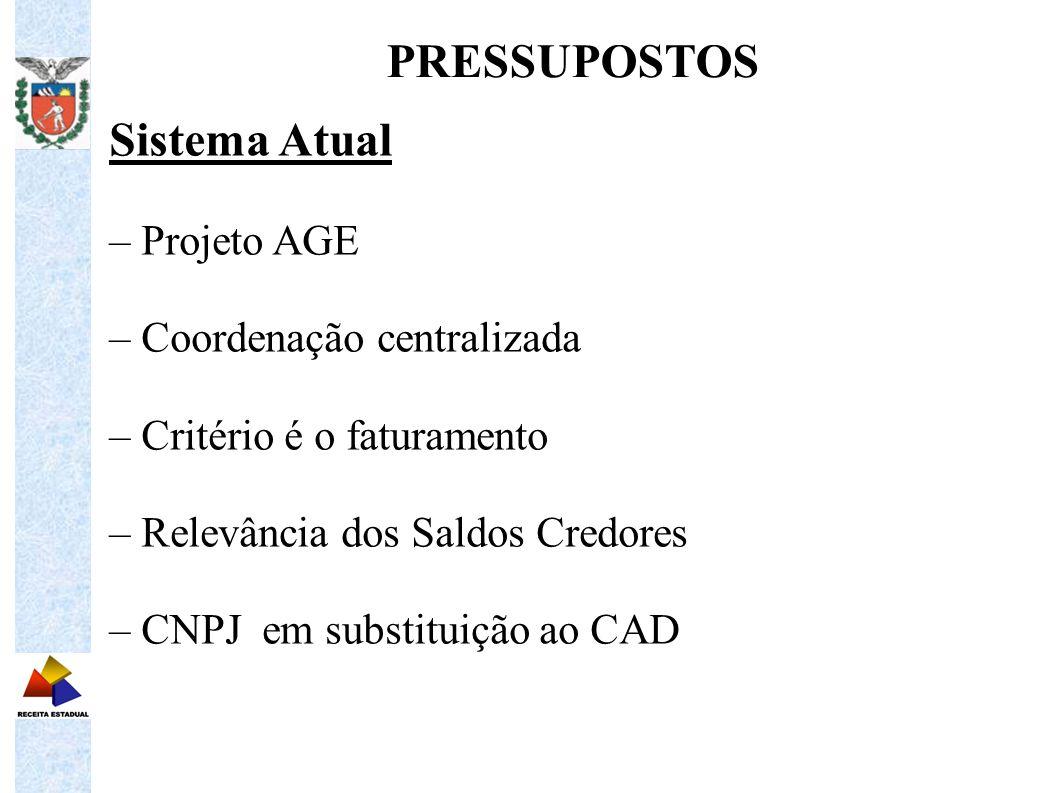 Sistema Atual – Projeto AGE – Coordenação centralizada – Critério é o faturamento – Relevância dos Saldos Credores – CNPJ em substituição ao CAD PRESS