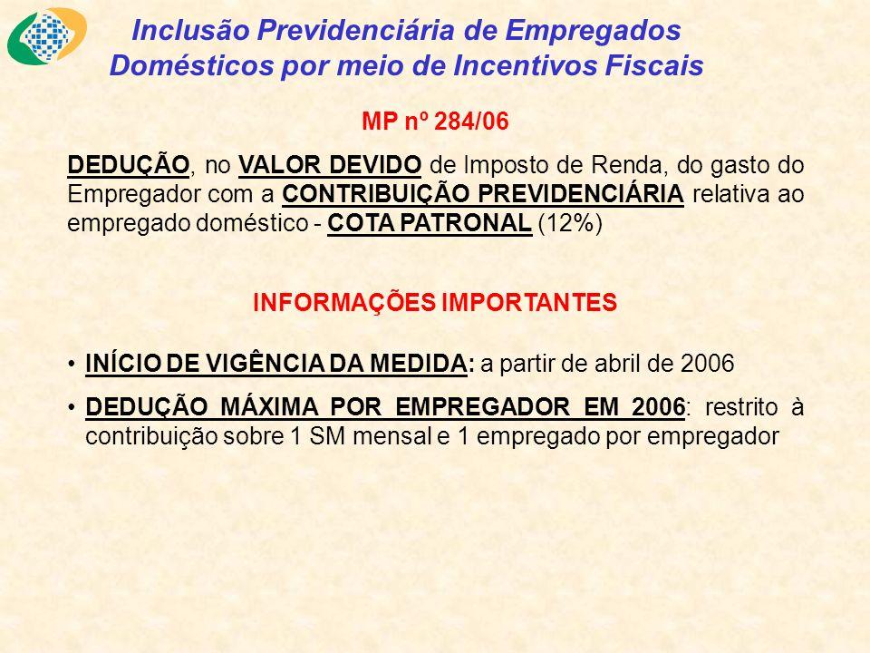 MP nº 284/06 DEDUÇÃO, no VALOR DEVIDO de Imposto de Renda, do gasto do Empregador com a CONTRIBUIÇÃO PREVIDENCIÁRIA relativa ao empregado doméstico - COTA PATRONAL (12%) Inclusão Previdenciária de Empregados Domésticos por meio de Incentivos Fiscais INFORMAÇÕES IMPORTANTES INÍCIO DE VIGÊNCIA DA MEDIDA: a partir de abril de 2006 DEDUÇÃO MÁXIMA POR EMPREGADOR EM 2006: restrito à contribuição sobre 1 SM mensal e 1 empregado por empregador