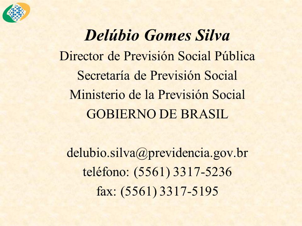 Delúbio Gomes Silva Director de Previsión Social Pública Secretaría de Previsión Social Ministerio de la Previsión Social GOBIERNO DE BRASIL delubio.silva@previdencia.gov.br teléfono: (5561) 3317-5236 fax: (5561) 3317-5195