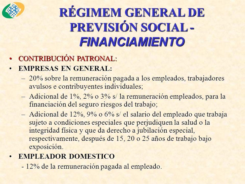 RÉGIMEM GENERAL DE PREVISIÓN SOCIAL - FINANCIAMIENTO CONTRIBUCIÓN PATRONAL:CONTRIBUCIÓN PATRONAL: EMPRESAS EN GENERAL:EMPRESAS EN GENERAL: –20% sobre la remuneración pagada a los empleados, trabajadores avulsos e contribuyentes individuales; –Adicional de 1%, 2% o 3% s/ la remuneración empleados, para la financiación del seguro riesgos del trabajo; –Adicional de 12%, 9% o 6% s/ el salario del empleado que trabaja sujeto a condiciones especiales que perjudiquen la salud o la integridad física y que da derecho a jubilación especial, respectivamente, después de 15, 20 o 25 años de trabajo bajo exposición.