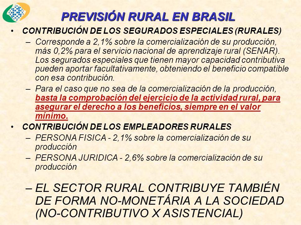PREVISIÓN RURAL EN BRASIL CONTRIBUCIÓN DE LOS SEGURADOS ESPECIALES (RURALES) –Corresponde a 2,1% sobre la comercialización de su producción, más 0,2% para el servicio nacional de aprendizaje rural (SENAR).