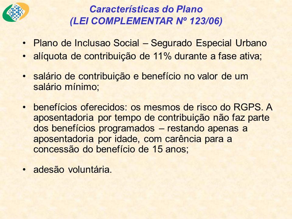 Características do Plano (LEI COMPLEMENTAR Nº 123/06) Plano de Inclusao Social – Segurado Especial Urbano alíquota de contribuição de 11% durante a fase ativa; salário de contribuição e benefício no valor de um salário mínimo; benefícios oferecidos: os mesmos de risco do RGPS.