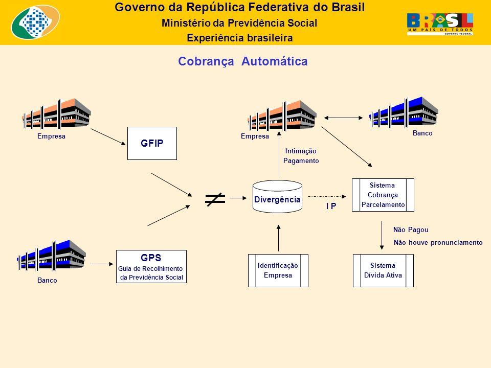 Governo da República Federativa do Brasil Ministério da Previdência Social Experiência brasileira Cobrança Automática Divergência Sistema Cobrança Par