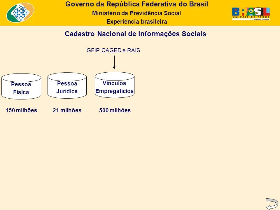 Governo da República Federativa do Brasil Ministério da Previdência Social Experiência brasileira Cadastro Nacional de Informações Sociais Pessoa Físi