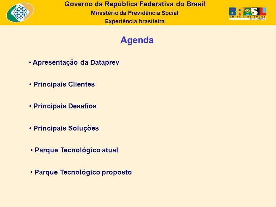 Governo da República Federativa do Brasil Ministério da Previdência Social Experiência brasileira Agenda Apresentação da Dataprev Principais Clientes