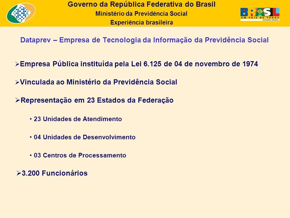 Governo da República Federativa do Brasil Ministério da Previdência Social Experiência brasileira Parque Tecnológico Plataforma aberta Clariion CX 700 Solução de armazenamento conhecida como SAN (Storage Area Network) ou Rede de Armazenamento de Dados.