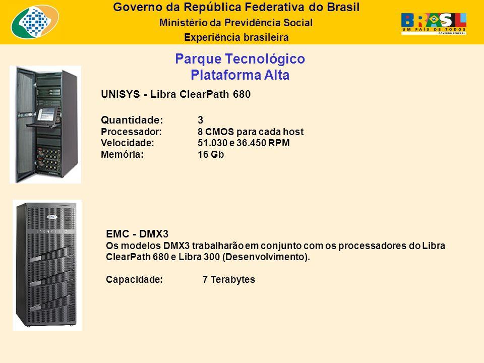 Governo da República Federativa do Brasil Ministério da Previdência Social Experiência brasileira Parque Tecnológico Plataforma Alta UNISYS - Libra Cl