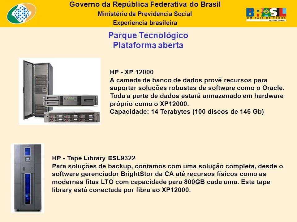 Governo da República Federativa do Brasil Ministério da Previdência Social Experiência brasileira Parque Tecnológico Plataforma aberta HP - Tape Libra