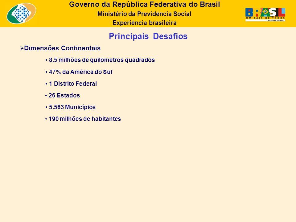 Governo da República Federativa do Brasil Ministério da Previdência Social Experiência brasileira