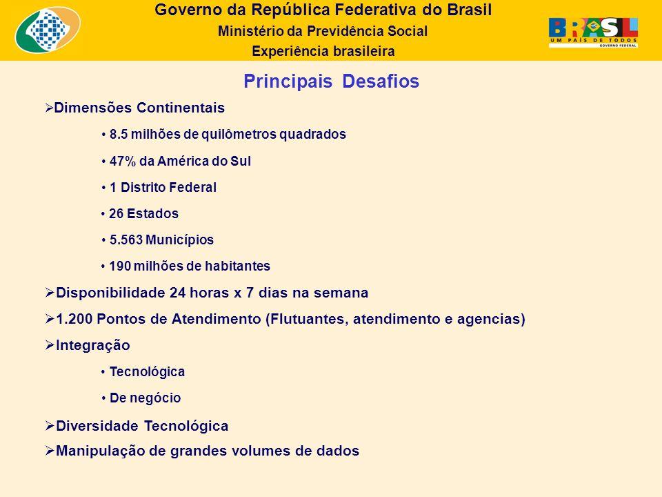 Governo da República Federativa do Brasil Ministério da Previdência Social Experiência brasileira Principais Soluções Sistema de Controle da Receita Previdenciária Sistema de Benefícios Cadastro Nacional de Informações Sociais - CNIS