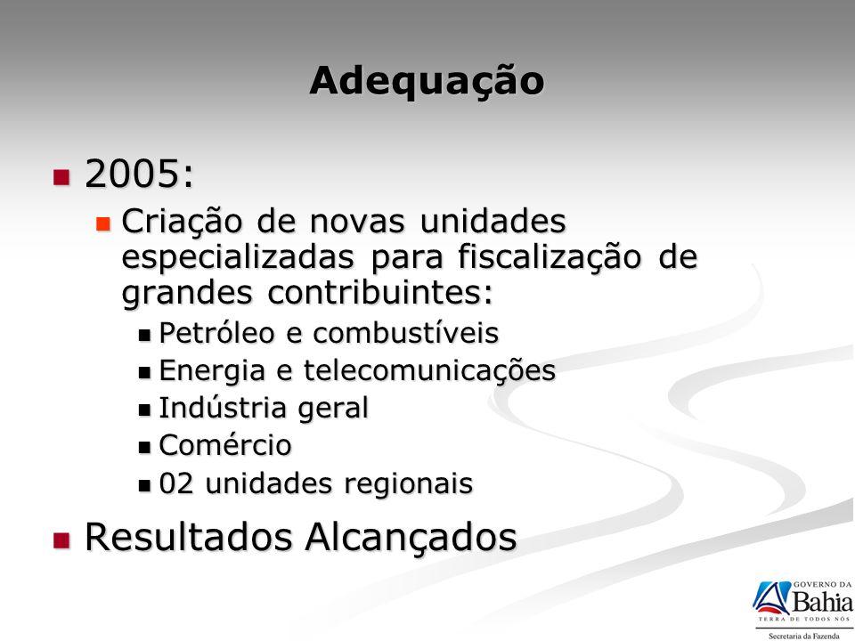 Adequação 2005: 2005: Criação de novas unidades especializadas para fiscalização de grandes contribuintes: Criação de novas unidades especializadas pa