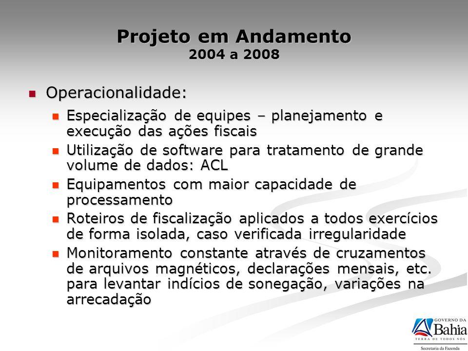 Projeto em Andamento 2004 a 2008 Operacionalidade: Operacionalidade: Especialização de equipes – planejamento e execução das ações fiscais Especializa